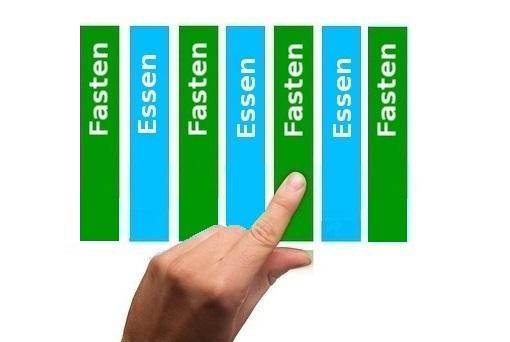 Intervallfasten Anleitung mit Rezepten, Plan und Erfahrungen